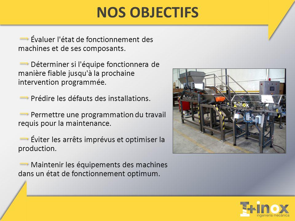 NOS OBJECTIFS Évaluer l état de fonctionnement des machines et de ses composants.