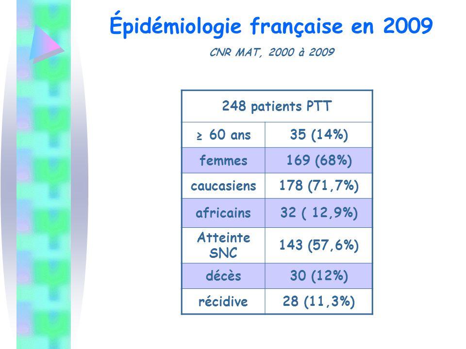 Épidémiologie française en 2009 CNR MAT, 2000 à 2009 248 patients PTT ≥ 60 ans35 (14%) femmes169 (68%) caucasiens178 (71,7%) africains32 ( 12,9%) Atte