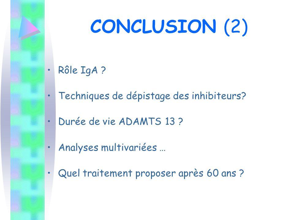 CONCLUSION (2) Rôle IgA ? Techniques de dépistage des inhibiteurs? Durée de vie ADAMTS 13 ? Analyses multivariées … Quel traitement proposer après 60