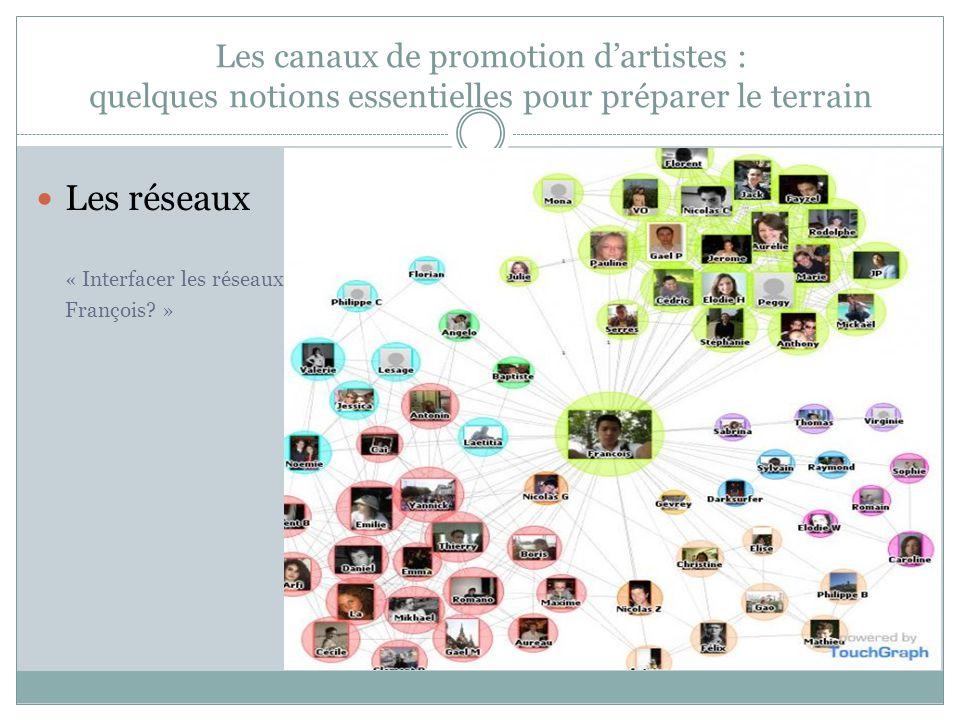 Les canaux de promotion d'artistes : quelques notions essentielles pour préparer le terrain Les réseaux « Interfacer les réseaux François? »
