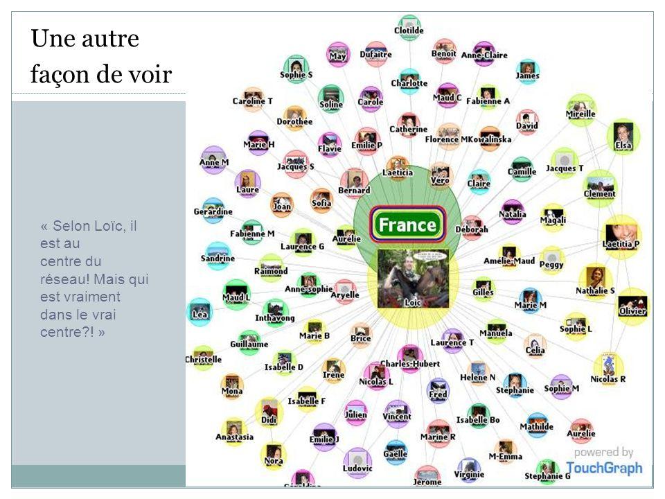 Une autre façon de voir « Selon Loïc, il est au centre du réseau! Mais qui est vraiment dans le vrai centre?! »
