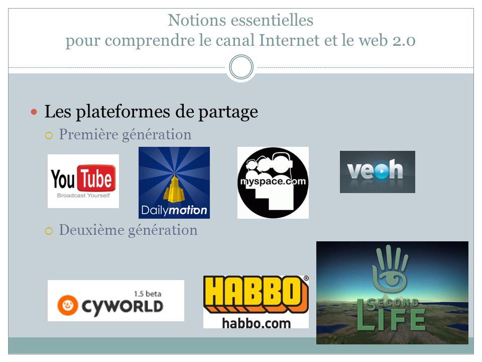 Notions essentielles pour comprendre le canal Internet et le web 2.0 Les plateformes de partage  Première génération  Deuxième génération