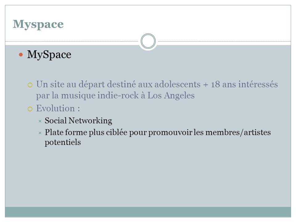 Myspace MySpace  Un site au départ destiné aux adolescents + 18 ans intéressés par la musique indie-rock à Los Angeles  Evolution :  Social Networking  Plate forme plus ciblée pour promouvoir les membres/artistes potentiels
