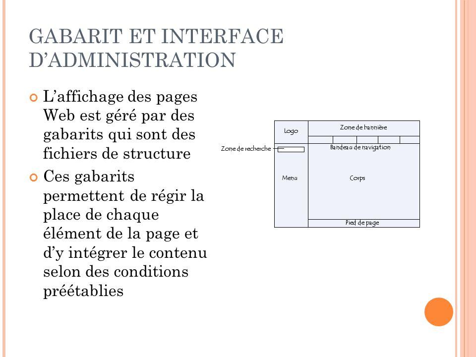 GABARIT ET INTERFACE D'ADMINISTRATION L'affichage des pages Web est géré par des gabarits qui sont des fichiers de structure Ces gabarits permettent d