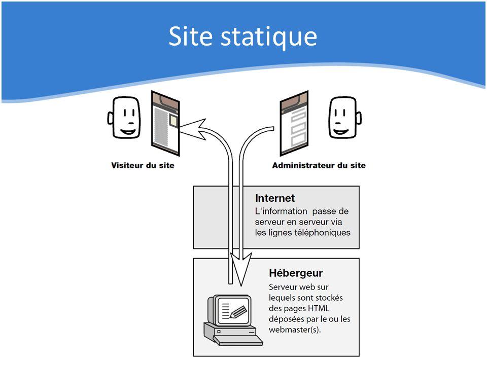 Site statique