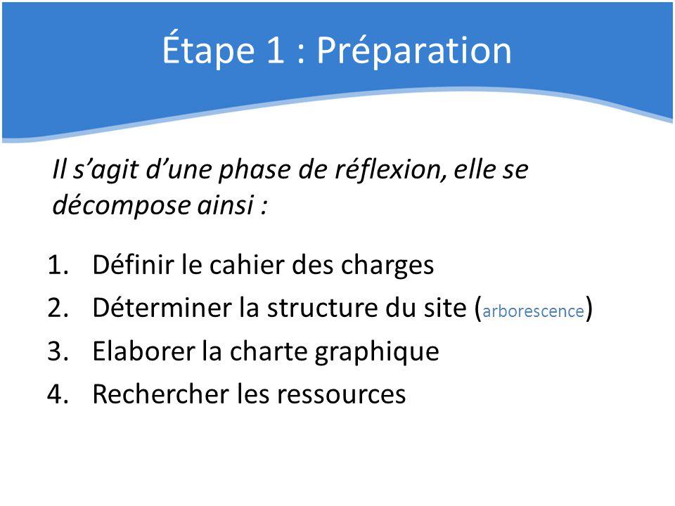 Étape 1 : Préparation Il s'agit d'une phase de réflexion, elle se décompose ainsi : 1.Définir le cahier des charges 2.Déterminer la structure du site