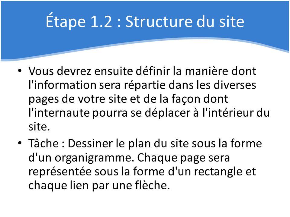 Étape 1.2 : Structure du site Vous devrez ensuite définir la manière dont l'information sera répartie dans les diverses pages de votre site et de la f