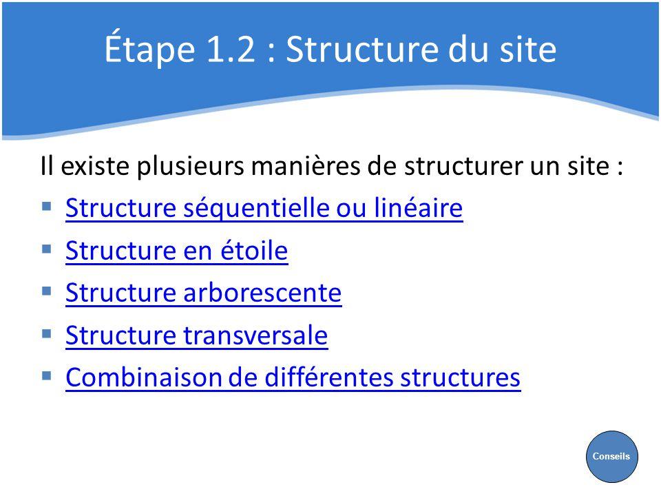 Étape 1.2 : Structure du site Il existe plusieurs manières de structurer un site :  Structure séquentielle ou linéaire Structure séquentielle ou liné