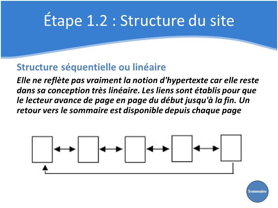 Étape 1.2 : Structure du site Structure séquentielle ou linéaire Elle ne reflète pas vraiment la notion d'hypertexte car elle reste dans sa conception