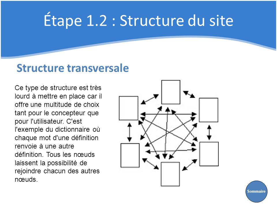 Étape 1.2 : Structure du site Structure transversale Sommaire Ce type de structure est très lourd à mettre en place car il offre une multitude de choi