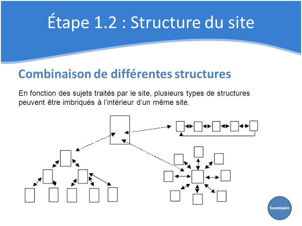 Étape 1.2 : Structure du site Combinaison de différentes structures Sommaire En fonction des sujets traités par le site, plusieurs types de structures