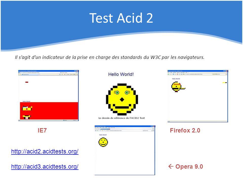 Test Acid 2 Il s'agit d'un indicateur de la prise en charge des standards du W3C par les navigateurs. IE7Firefox 2.0  Opera 9.0 http://acid2.acidtest