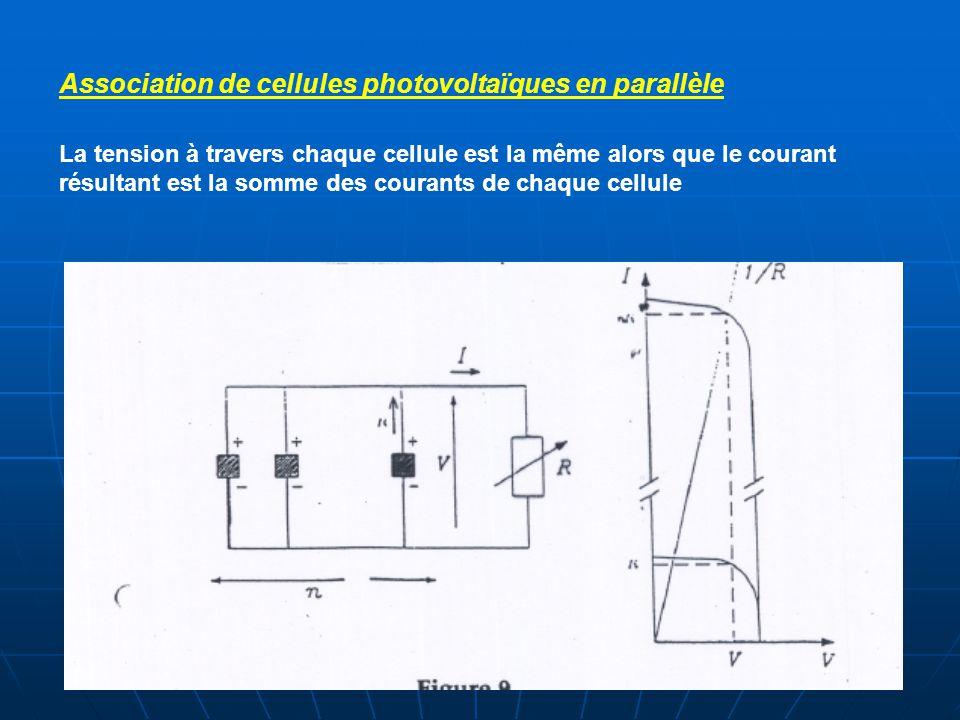 Association de cellules photovoltaïques en parallèle La tension à travers chaque cellule est la même alors que le courant résultant est la somme des c