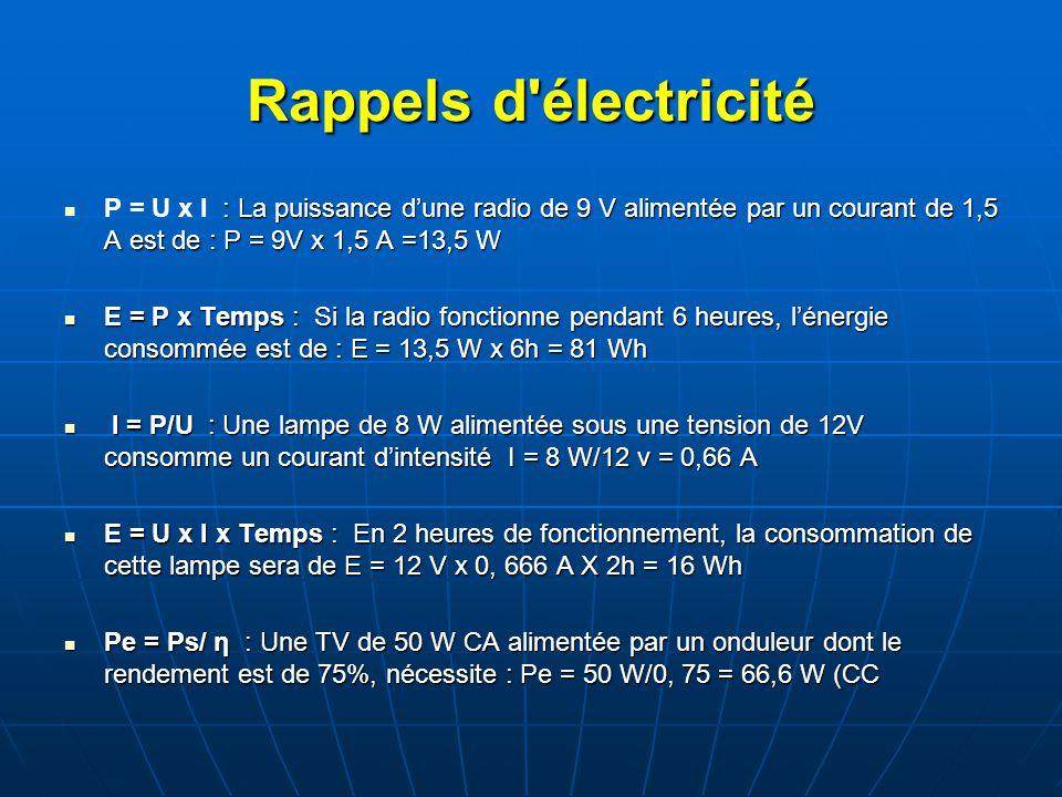 Rappels d'électricité : La puissance d'une radio de 9 V alimentée par un courant de 1,5 A est de : P = 9V x 1,5 A =13,5 W P = U x I : La puissance d'u