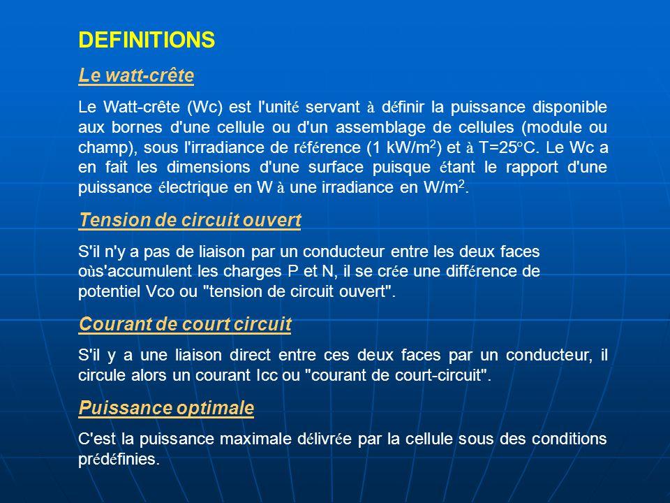 DEFINITIONS Le watt-crête Le Watt-crête (Wc) est l'unit é servant à d é finir la puissance disponible aux bornes d'une cellule ou d'un assemblage de c