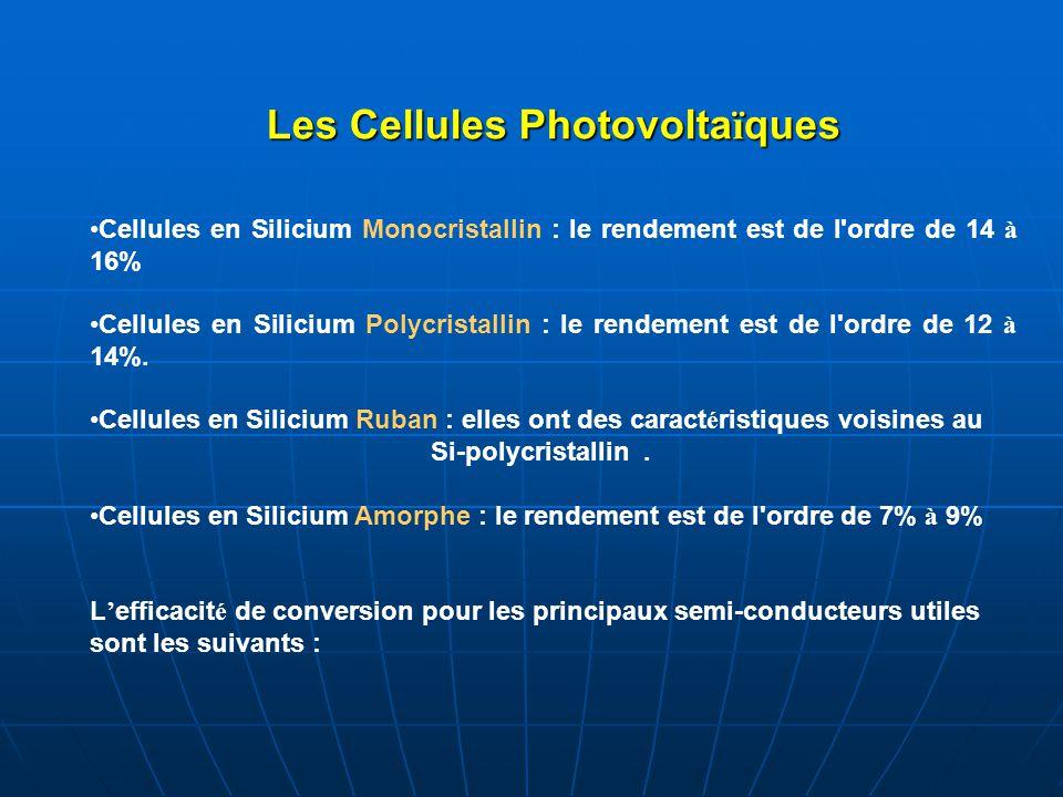 Les Cellules Photovolta ï ques Cellules en Silicium Monocristallin : le rendement est de l'ordre de 14 à 16% Cellules en Silicium Polycristallin : le
