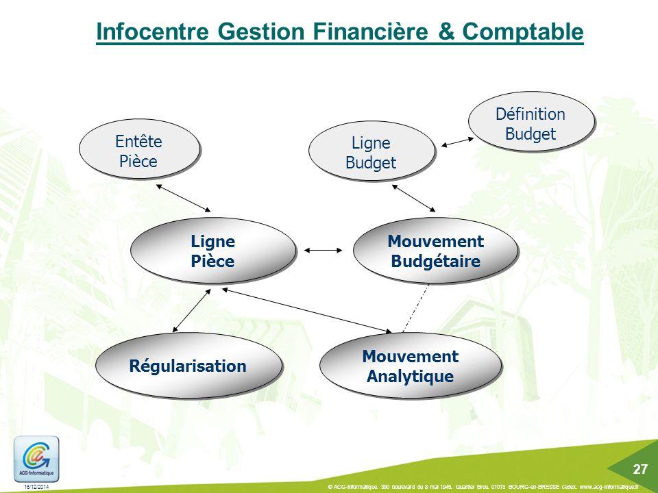 Infocentre Gestion Financière & Comptable Régularisation Ligne Pièce Ligne Pièce Entête Pièce Entête Pièce Ligne Budget Ligne Budget Mouvement Analyti