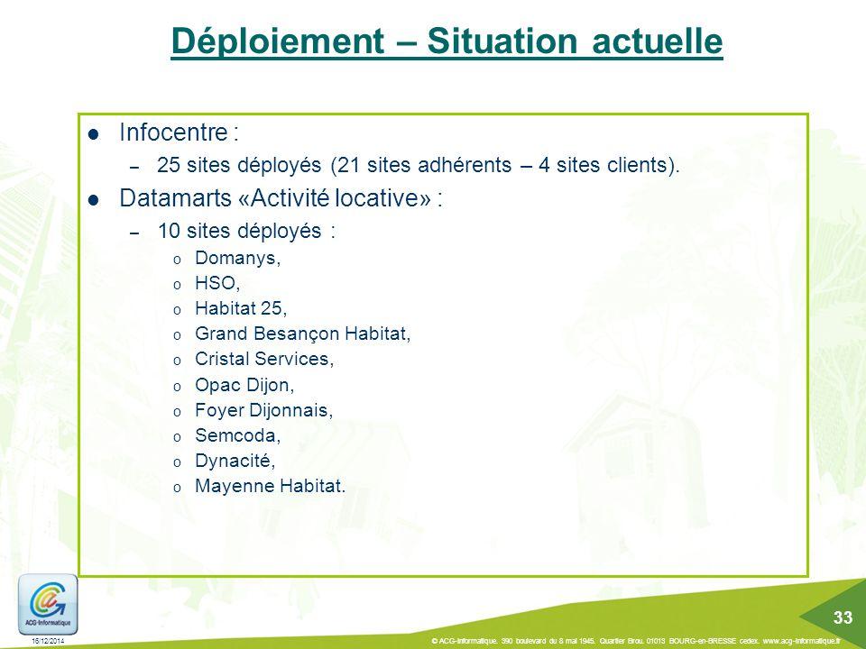 Déploiement – Situation actuelle Infocentre : – 25 sites déployés (21 sites adhérents – 4 sites clients). Datamarts «Activité locative» : – 10 sites d