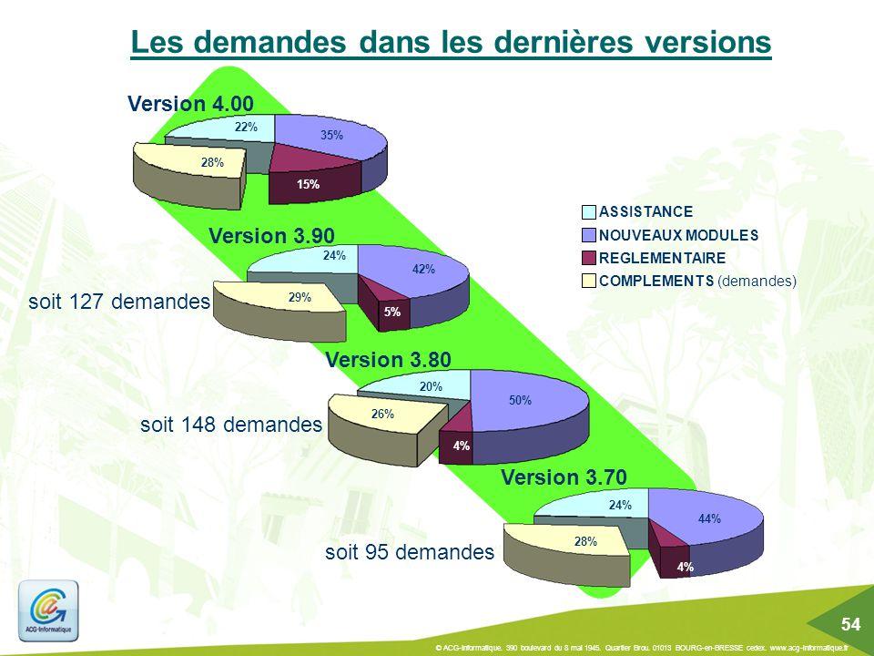 Les demandes dans les dernières versions REGLEMENTAIRE ASSISTANCE NOUVEAUX MODULES COMPLEMENTS (demandes) soit 148 demandes soit 95 demandes 54 © ACG-
