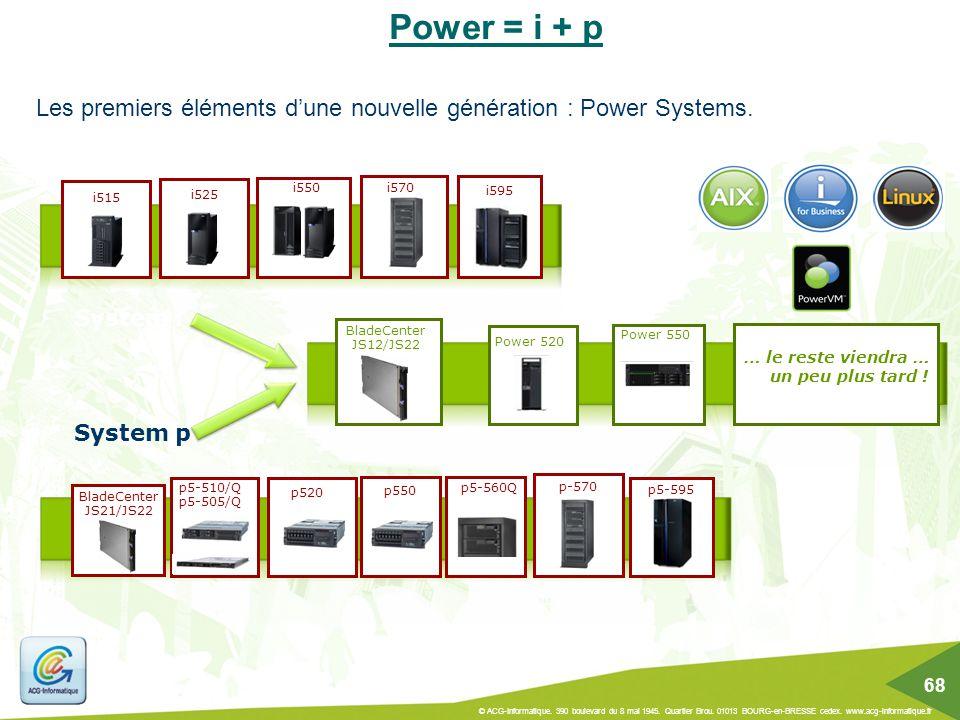 Power = i + p i570 i595 i550 i525 i515 System i p-570 BladeCenter JS12/JS22 BladeCenter JS21/JS22 Power 550 Power 520 p5-595 p5-560Q p550 p5-510/Q p5-