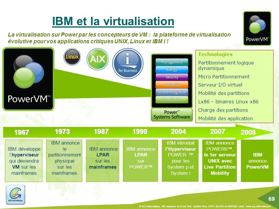 IBM développe l'hyperviseur qui deviendra VM sur les mainframes IBM annonce le partitionnement physique sur les mainframes IBM annonce LPAR sur les ma