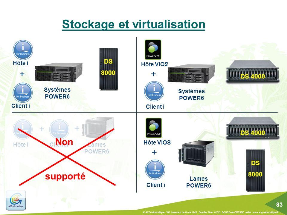 Client i + Lames POWER6 + Hôte i Stockage et virtualisation + Hôte i Client i Systèmes POWER6 + Hôte VIOS Client i Systèmes POWER6 Lames POWER6 Non su