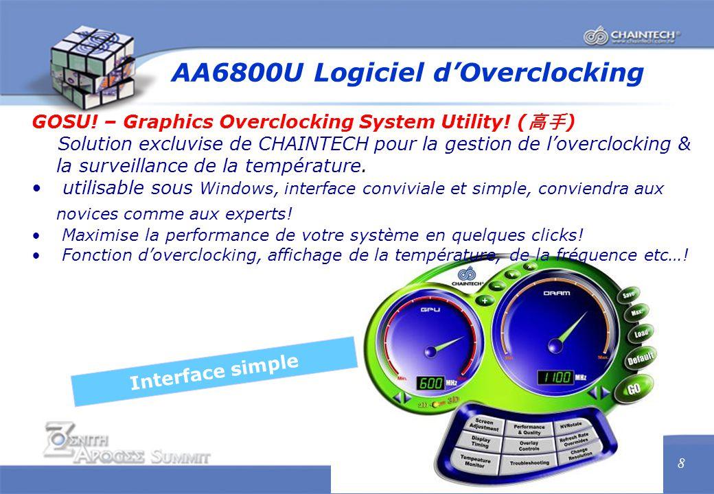 8 GOSU. – Graphics Overclocking System Utility.
