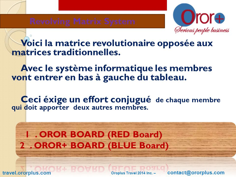 Revolving Matrix System travel.ororplus.com Voici la matrice revolutionaire opposée aux matrices traditionnelles.