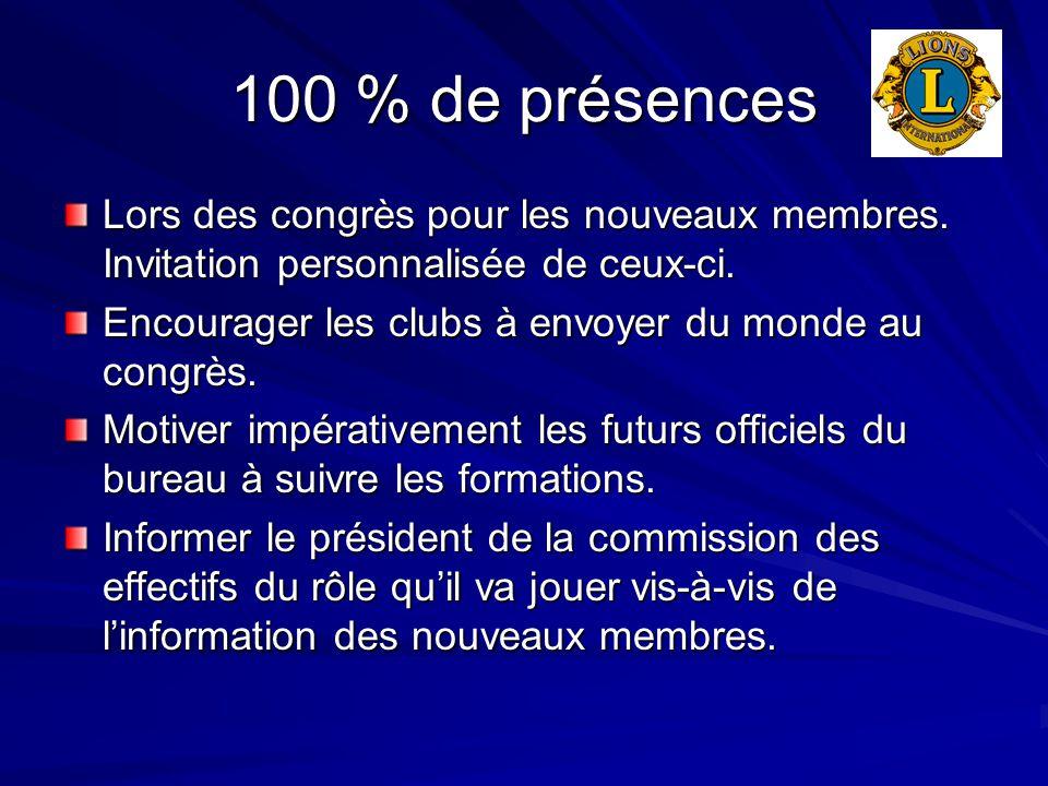 100 % de présences Lors des congrès pour les nouveaux membres. Invitation personnalisée de ceux-ci. Encourager les clubs à envoyer du monde au congrès
