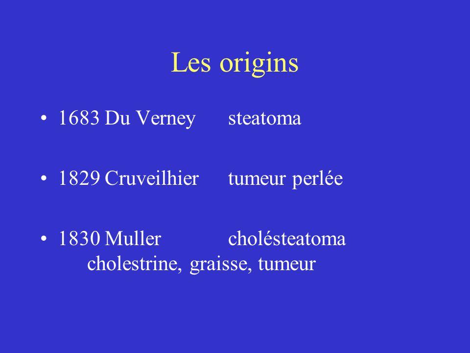 Les origins 1683 Du Verneysteatoma 1829 Cruveilhiertumeur perlée 1830 Muller cholésteatoma cholestrine, graisse, tumeur