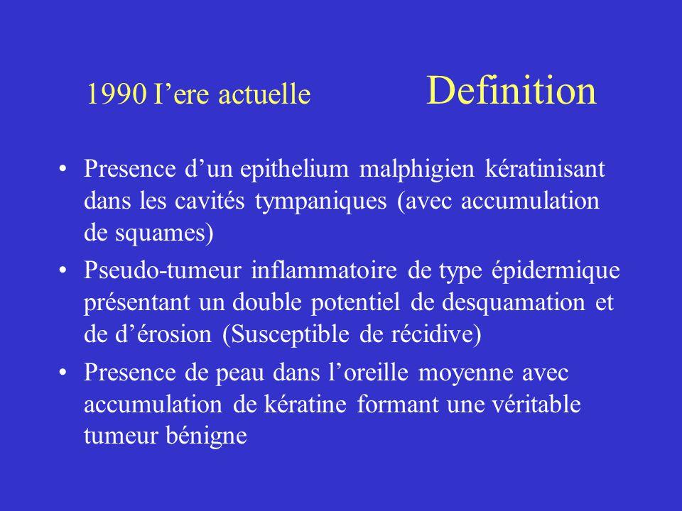 1990 I'ere actuelle Definition Presence d'un epithelium malphigien kératinisant dans les cavités tympaniques (avec accumulation de squames) Pseudo-tumeur inflammatoire de type épidermique présentant un double potentiel de desquamation et de d'érosion (Susceptible de récidive) Presence de peau dans l'oreille moyenne avec accumulation de kératine formant une véritable tumeur bénigne