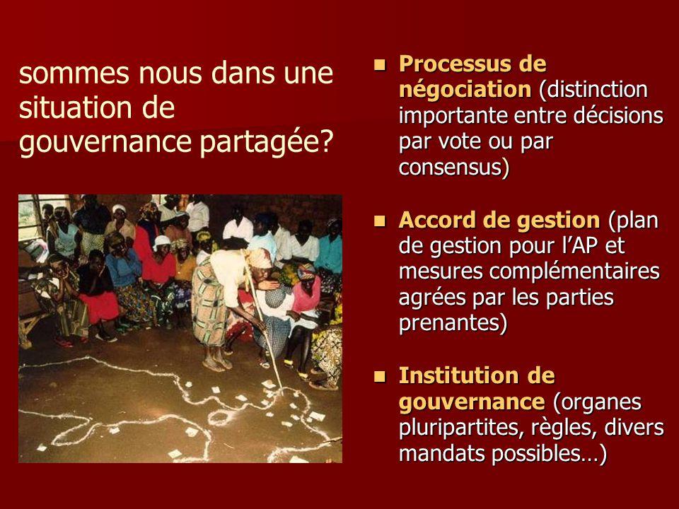 Processus de négociation (distinction importante entre décisions par vote ou par consensus) Processus de négociation (distinction importante entre déc
