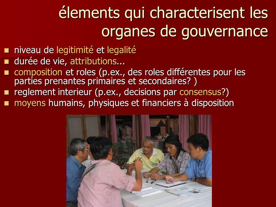 élements qui characterisent les organes de gouvernance niveau de legitimité et legalité niveau de legitimité et legalité durée de vie, attributions...