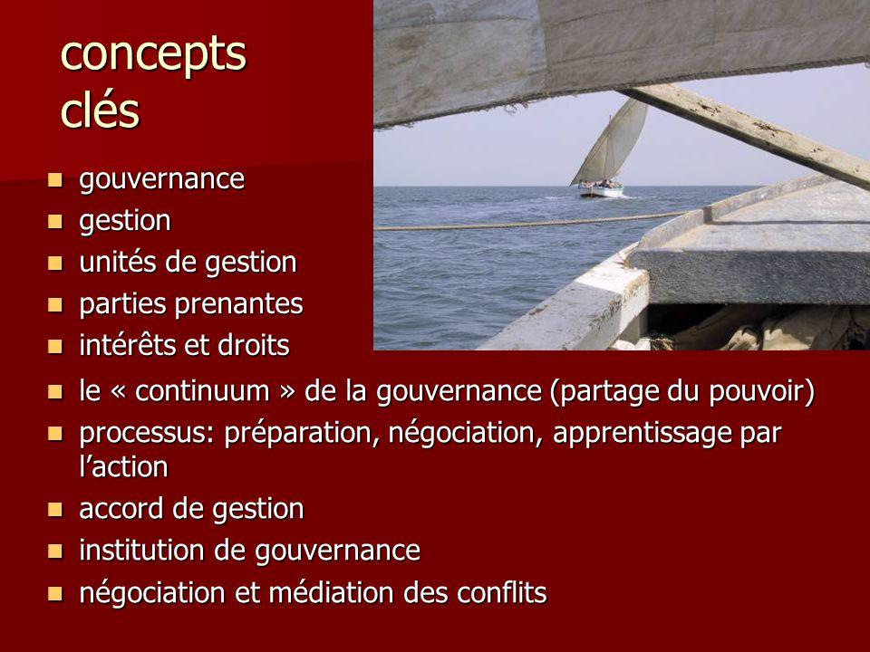concepts clés gouvernance gouvernance gestion gestion unités de gestion unités de gestion parties prenantes parties prenantes intérêts et droits intér
