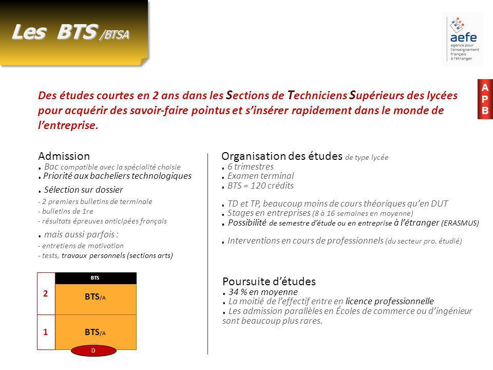 Les BTS /BTSA Des études courtes en 2 ans dans les S ections de T echniciens S upérieurs des lycées pour acquérir des savoir-faire pointus et s'insérer rapidement dans le monde de l'entreprise.