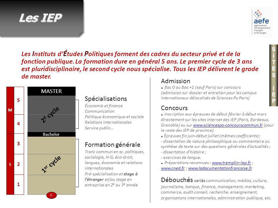 Les I nstituts d' É tudes P olitiques forment des cadres du secteur privé et de la fonction publique. La formation dure en général 5 ans. Le premier c