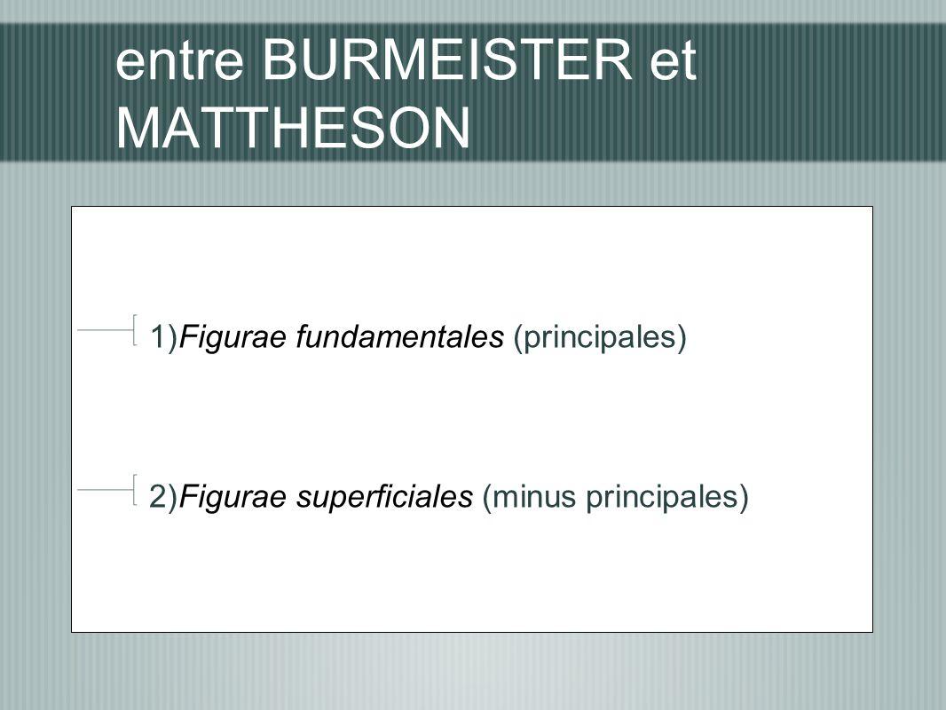 entre BURMEISTER et MATTHESON 1)Figurae fundamentales (principales) 2)Figurae superficiales (minus principales)