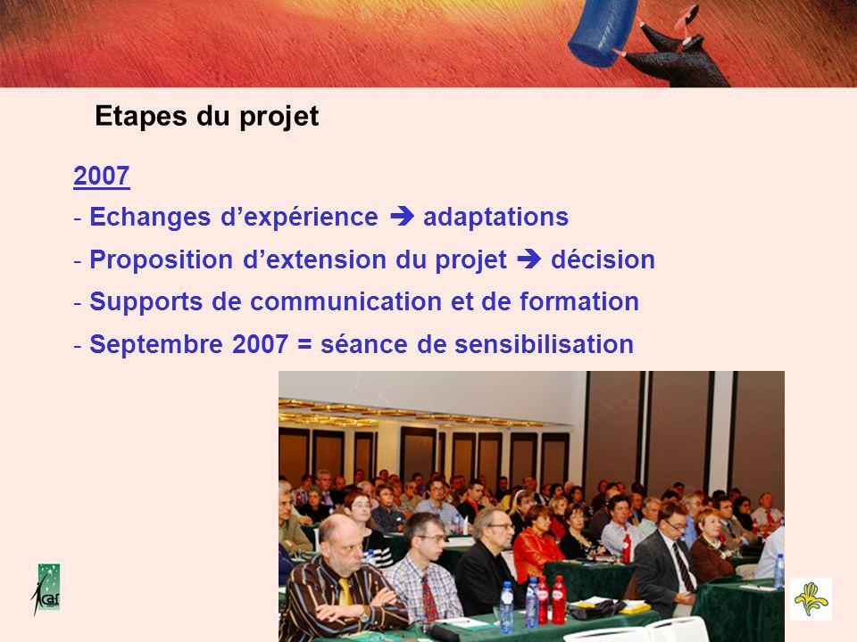 2007 - Echanges d'expérience  adaptations - Proposition d'extension du projet  décision - Supports de communication et de formation - Septembre 2007