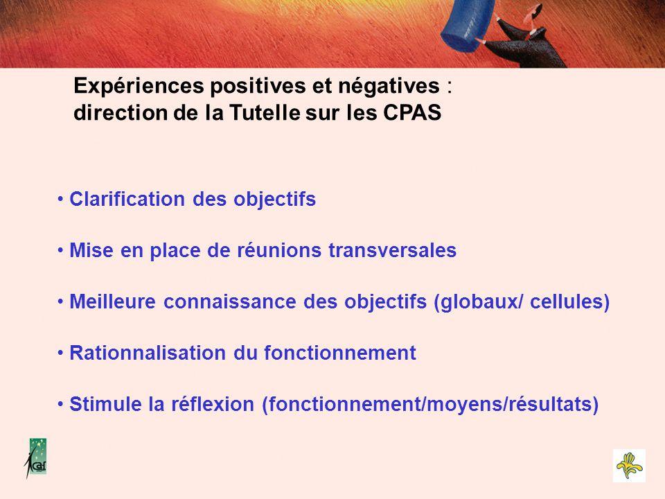 Clarification des objectifs Mise en place de réunions transversales Meilleure connaissance des objectifs (globaux/ cellules) Rationnalisation du fonct