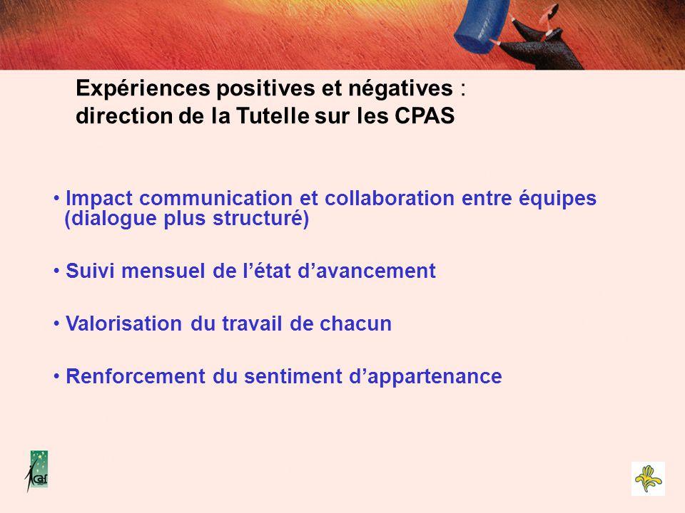 Impact communication et collaboration entre équipes (dialogue plus structuré) Suivi mensuel de l'état d'avancement Valorisation du travail de chacun R