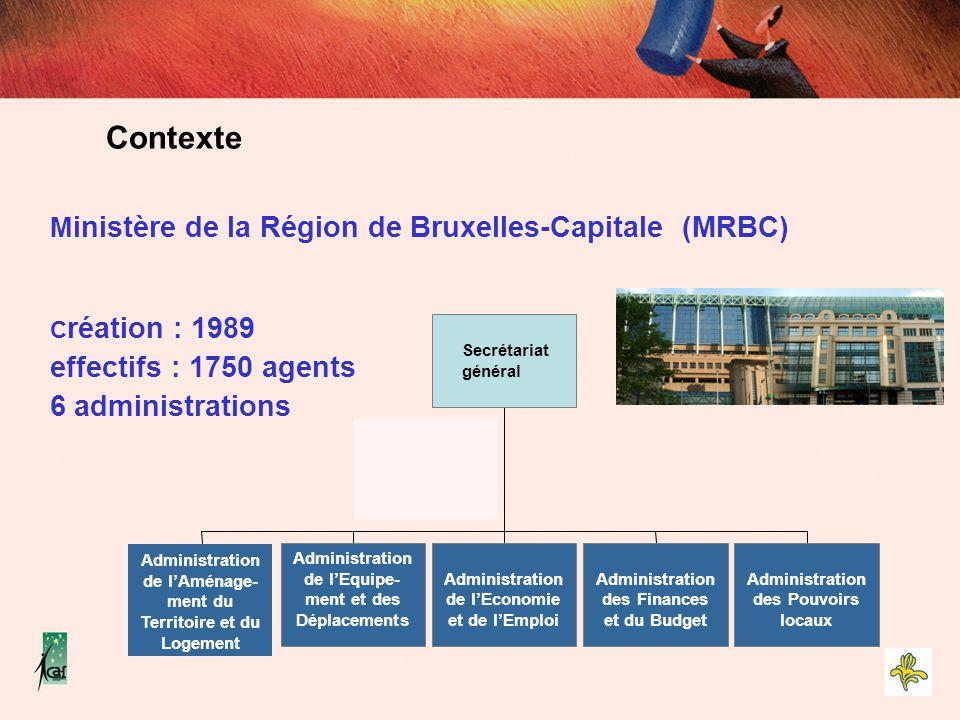 M inistère de la Région de Bruxelles-Capitale (MRBC) C réation : 1989 effectifs : 1750 agents 6 administrations Contexte Administration de l'Aménage-