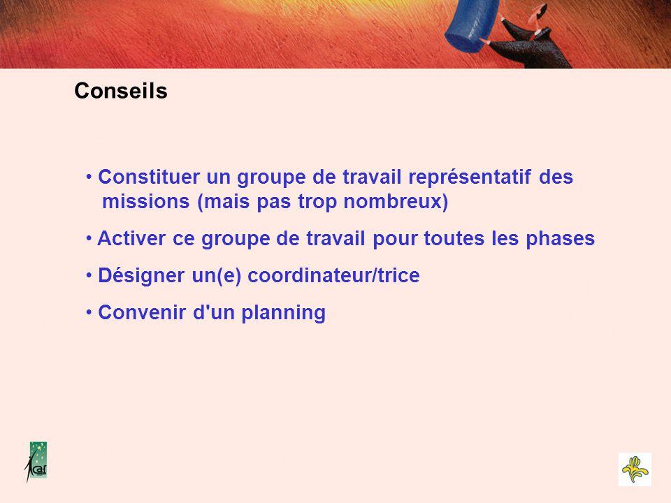 Constituer un groupe de travail représentatif des missions (mais pas trop nombreux) Activer ce groupe de travail pour toutes les phases Désigner un(e)