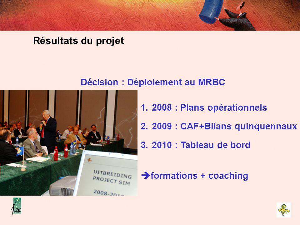 Décision : Déploiement au MRBC 1.2008 : Plans opérationnels 2.2009 : CAF+Bilans quinquennaux 3.2010 : Tableau de bord  formations + coaching Résultat