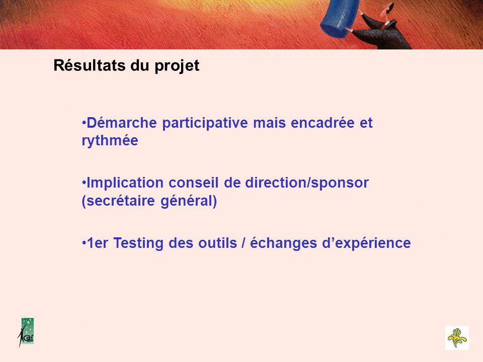 Démarche participative mais encadrée et rythmée Implication conseil de direction/sponsor (secrétaire général) 1er Testing des outils / échanges d'expé