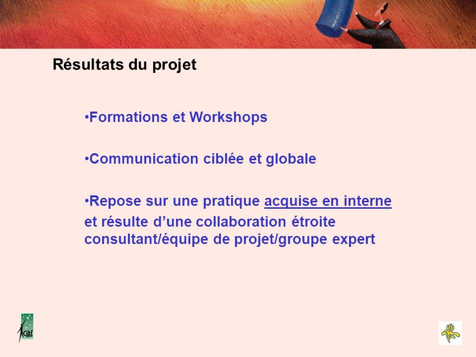 Formations et Workshops Communication ciblée et globale Repose sur une pratique acquise en interne et résulte d'une collaboration étroite consultant/é