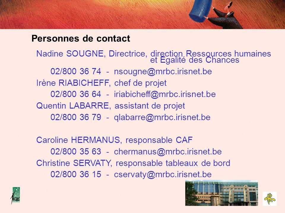 Nadine SOUGNE, Directrice, direction Ressources humaines et Egalité des Chances 02/800 36 74 - nsougne@mrbc.irisnet.be Irène RIABICHEFF, chef de proje