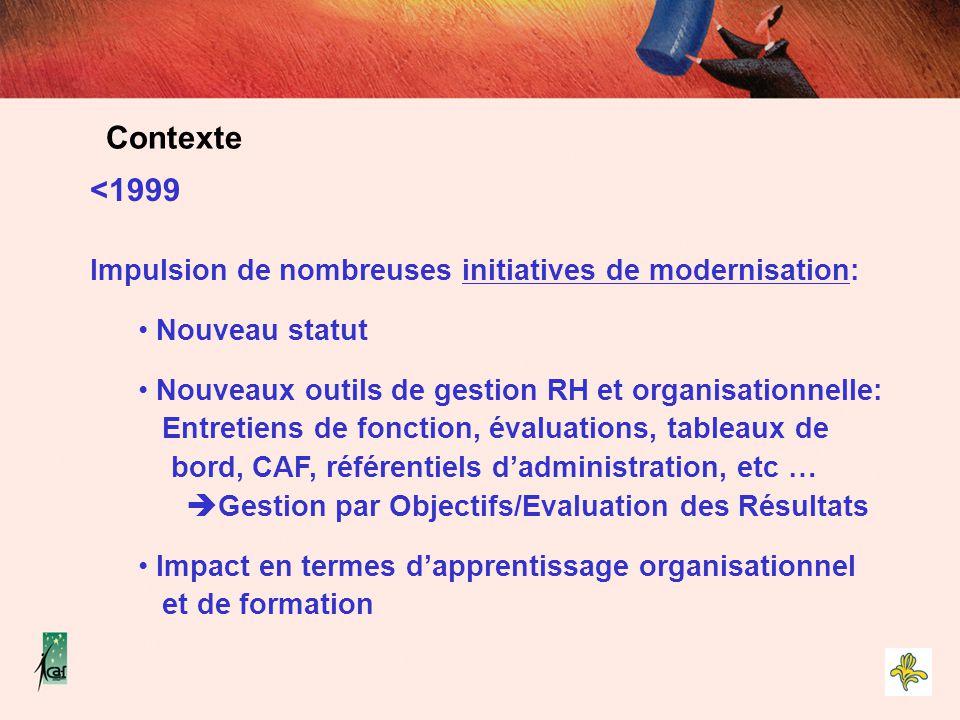 <1999 Impulsion de nombreuses initiatives de modernisation: Nouveau statut Nouveaux outils de gestion RH et organisationnelle: Entretiens de fonction,