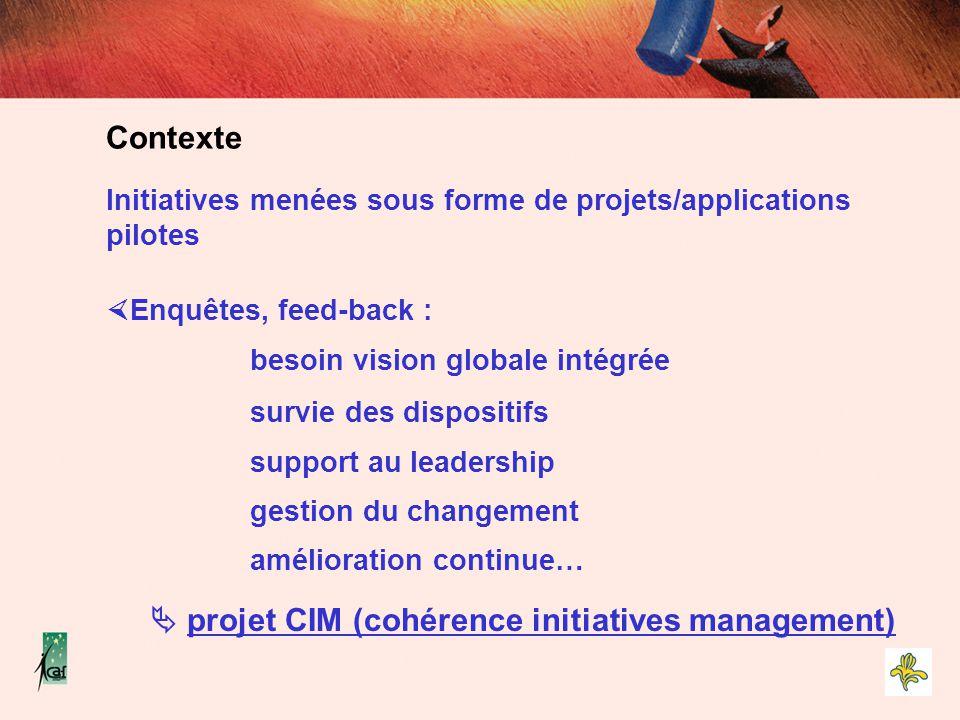 Initiatives menées sous forme de projets/applications pilotes  Enquêtes, feed-back : besoin vision globale intégrée survie des dispositifs support au