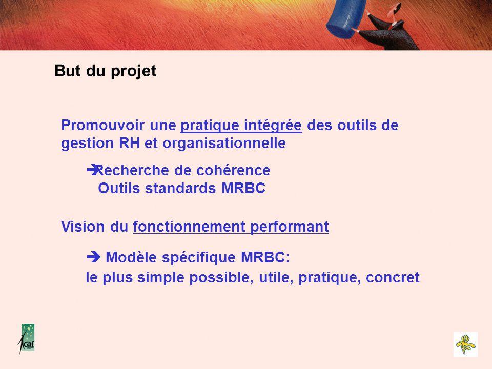Nadine SOUGNE, Directrice, direction Ressources humaines et Egalité des Chances 02/800 36 74 - nsougne@mrbc.irisnet.be Irène RIABICHEFF, chef de projet 02/800 36 64 - iriabicheff@mrbc.irisnet.be Quentin LABARRE, assistant de projet 02/800 36 79 - qlabarre@mrbc.irisnet.be Caroline HERMANUS, responsable CAF 02/800 35 63 - chermanus@mrbc.irisnet.be Christine SERVATY, responsable tableaux de bord 02/800 36 15 - cservaty@mrbc.irisnet.be Personnes de contact