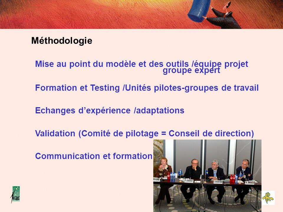 Mise au point du modèle et des outils /équipe projet groupe expert Formation et Testing /Unités pilotes-groupes de travail Echanges d'expérience /adap